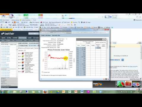 Betfair Trading Secrets – Trading Major Race Meetings