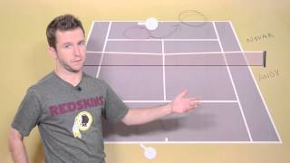 http://www.FuzzyYellowBalls.comAndy Murray and Novak Djokovic face off in the 2013 Wimbledon final.  This video analyzes the strategies and tactics I expect to see from Murray and Djokovic.  I am anticipating a tight 5-set contest for the Wimbledon crown.After you watch the video, please let me know how you think this match is going to shake out.  Who will win? Andy Murray or Novak Djokovic?Thanks for chiming in.