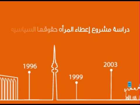 لمحات من تاريخ الكويت