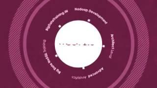 Hadoop Online Training | Free Hadoop Tutorials - India