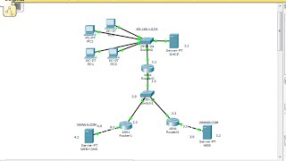 Cisco Packet Tracer , DHCP,DNS,WEB SERVERS ..# 5