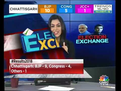 State Election Results Day LIVE: BJP Leads In MP, Chhatisgarh, Congress In Rajasthan