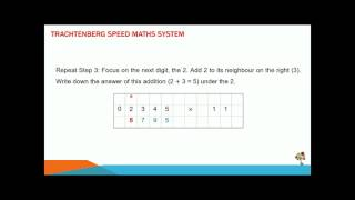 Speed Maths: Multiplying by 11