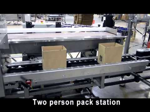 E2500 Ergopack with Adjustable Infeed Elevation Hand Packing Station
