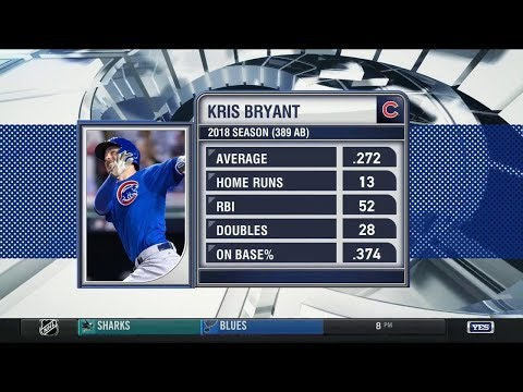 Video: Are the Cubs open to trading 3B Kris Bryant?
