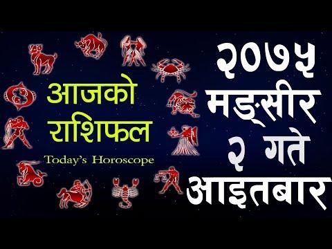 (Aajako Rashifal 2075 Mangsir 2 , Today's Horoscope November 18,  Sunday २०७५ मंसिर २ गते  आइतबार - Duration: 10 minutes.)