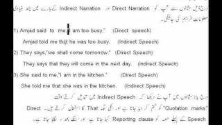 Direct&Indirect Speech Lesson No 1
