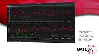 Best-In-Class Audio-over-IP Solutions