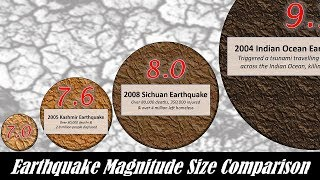 Video Earthquake Magnitude Power Comparison MP3, 3GP, MP4, WEBM, AVI, FLV Oktober 2018