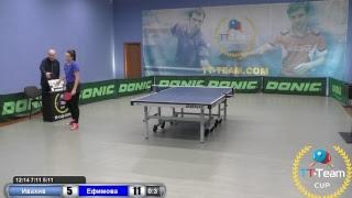 Мельник О. vs Хмилевская Н.
