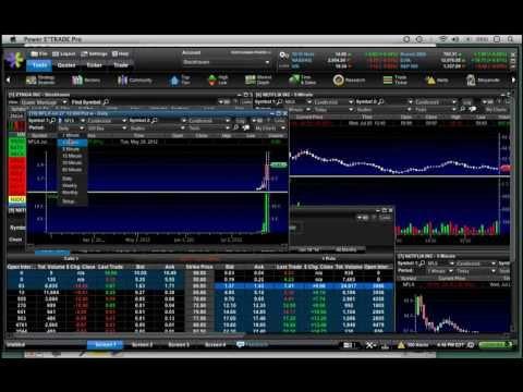 Etrade options trading tools