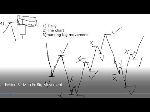 Sirman9 | Teknik marking SNR sirman | webinar full video
