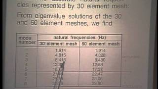 Lec 14 | MIT Finite Element Procedures For Solids And Structures, Nonlinear Analysis