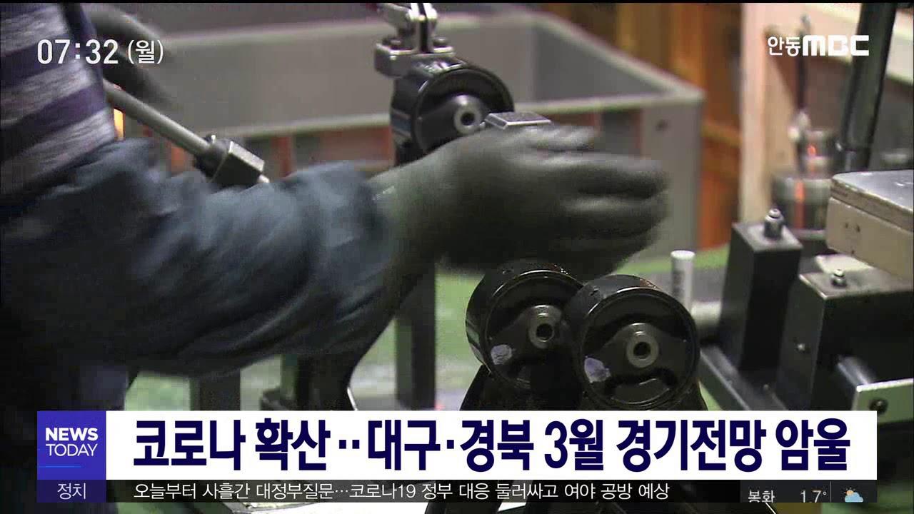 코로나 확산··대구·경북 3월 경기전망 암울