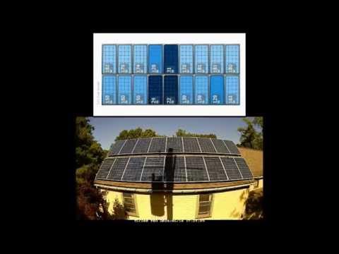 Strenski Solar Array Power Generation Analysis
