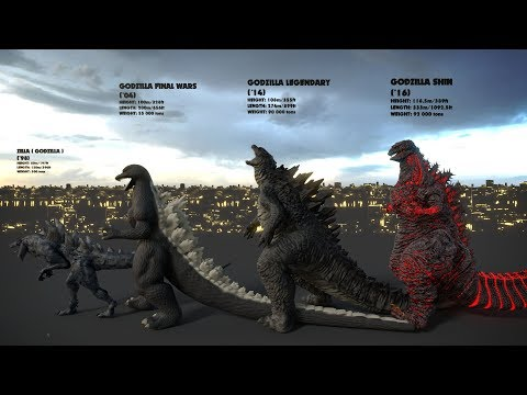 EVOLUTION of GODZILLA: Size Comparison