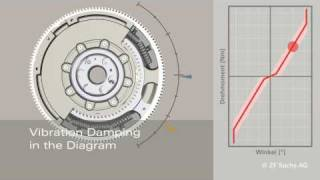 ZF zms dual mass flywheel for passanger cars