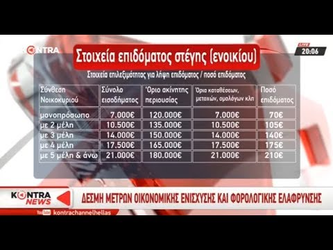 Video - Ποιοι δικαιούνται επίδομα ενοικίου - Τα εισοδηματικά κριτήρια