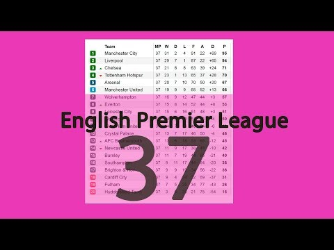 Football. English Premier League. EPL. Matchweek 37. Standings. Results And Fixtures.