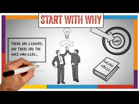Watch 'Start With Why Summary  & Review (Simon Sinek) - ANIMATED - YouTube'