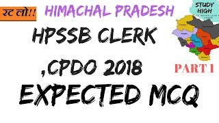 HP Clerk,CPDO Expected MCQ 2018 HP Current affairs