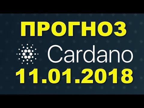 ADA/USD — Cardano прогноз цены / график цены на 11.01.2018 / 11 января 2018 года