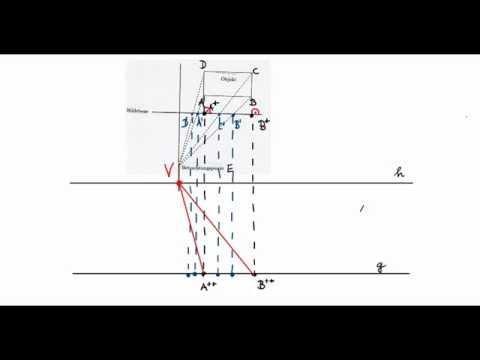 Mathematik und Kunst – Perspektive (Teil 4, Abschnitt 2)