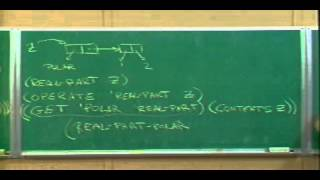 Structure And Interpretation Of Computer Programs. Lecture 4b