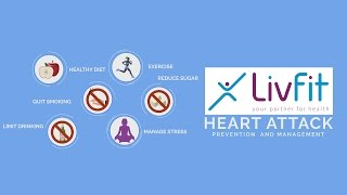 Heart Attack Prevention & Management