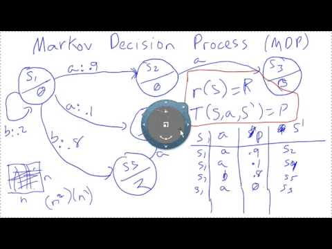 Markov Decision Process (MDP) Tutorial
