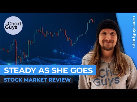 Stock Market Today | Technical Analysis (January 21st, 2021)