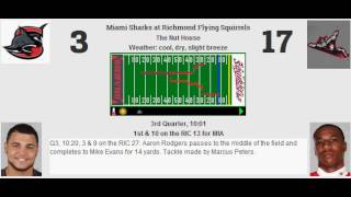 STATS: --- --- --- Flying Squirrels control the game over the Sharks at The Nut House Score: RIC 24, MIA 17 MVP: Ryan Tannehill RIC Stats: Yards: 427 Passing: ...