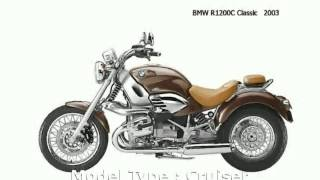 3. 2004 BMW R 1200 C Classic -  motorbike Transmission Engine Top Speed Details Specs Dealers