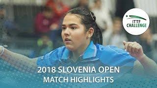Nonton 2018 Slovenia Open Highlights I Adriana Diaz Vs Ni Xia Lian  R16  Film Subtitle Indonesia Streaming Movie Download
