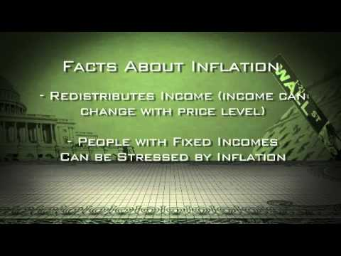 How Inflation Impacts Your Bottom Line - NFIB Video
