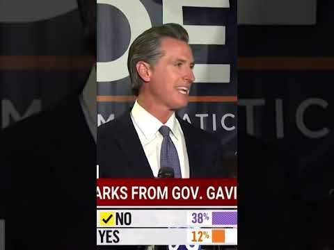 Gavin Newsom Wins Recall Election In Landslide