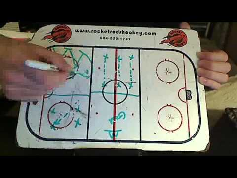 Hockey practice plan for novice players using skill stations