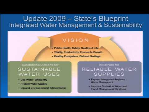 Themes of California Water Plan Update: Integrate, Align and Invest