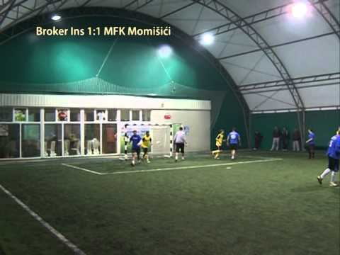 Pregled 10. kola lige, sezona 2013/14