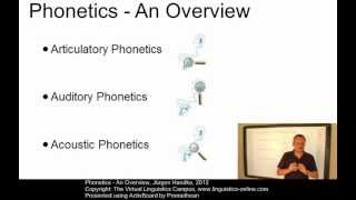 Phonetics - Overview
