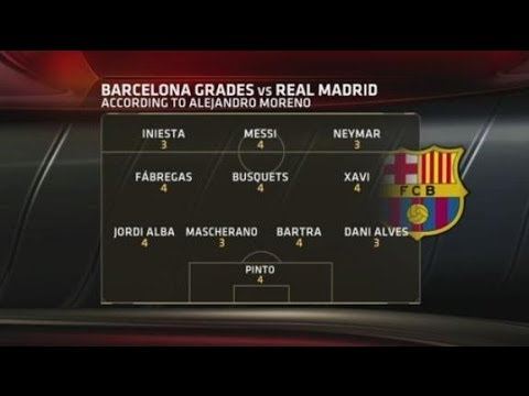 Video: ESPN FC: Barcelona grades