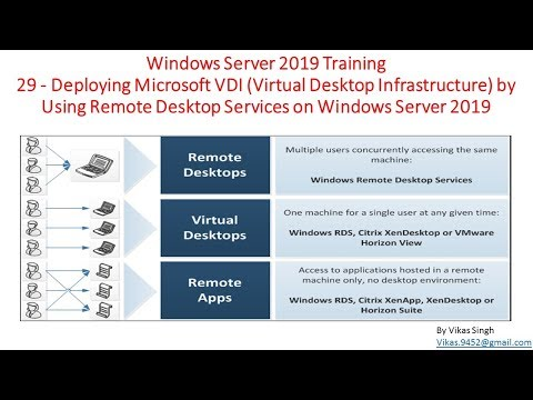 Windows Server 2019 Training 29 - How to Deploy Microsoft VDI (Virtual Desktop Infrastructure)
