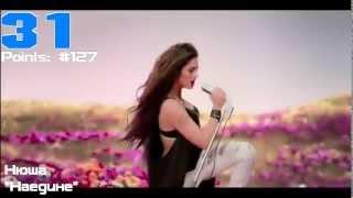 Official music video Vote Here: http://vk.com/top_20_chart Twitter:https://twitter.com/ArtemRyckov Intro Song: Selena Gomez...