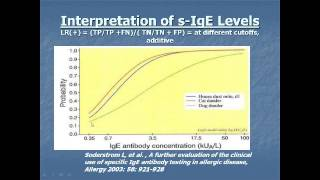 Specific IgE Allergy Tests (Williams)