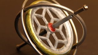 Amazing Gyroscope Properties
