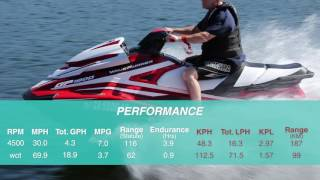 3. Yamaha GP1800 (2017-) Test Video- By BoatTEST.com