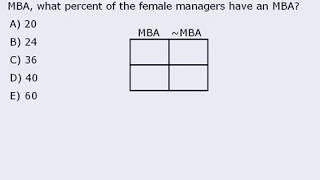 GMAT Prep - Math Practice Question - Double Matrix - Gigacorp Managers