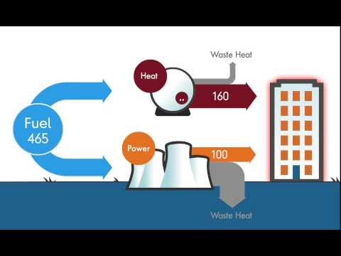 What is Combined Heat and Power (CHP)?