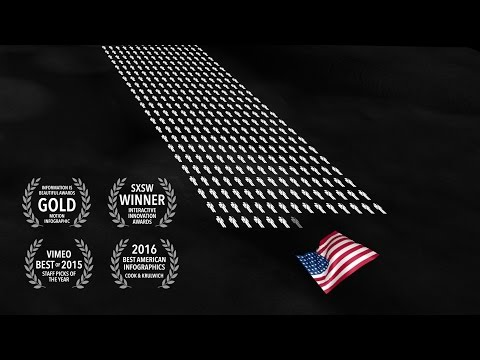 The Fallen of World War II (2016) - A very interesting animated data analysis on the human cost of World War II (18:30)[CC]