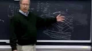 Lec 17 | MIT 6.451 Principles Of Digital Communication II